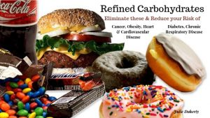 Refined Carbohydrates eliminate these and reduce your risk of cancer, obesity, diabetes and more