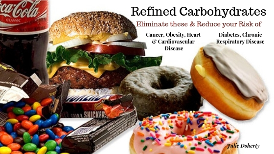 Refined Carbohydrates eliminate these and reduce your risk of Cancer, Obesity and more