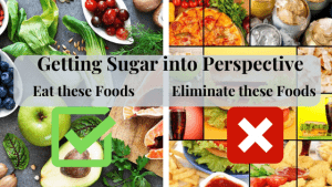 Getting Sugar into Perspective: Begin by eliminating processed, packaged Food & Drink