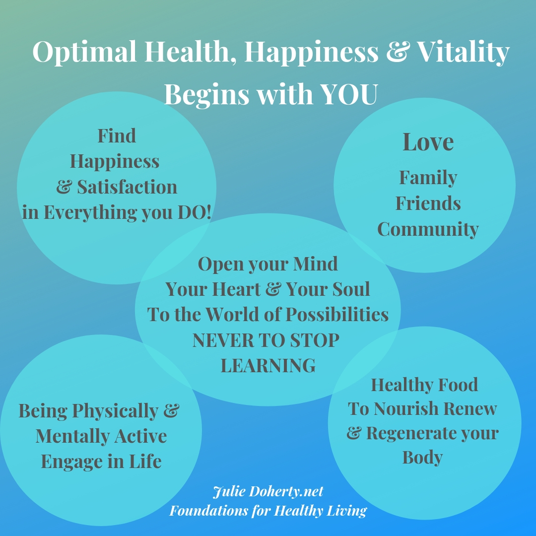 Optimal Health, Happiness & Vitality begins with YOU - Making Positive Changes