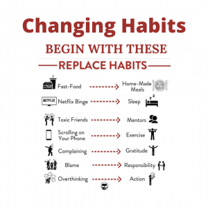 Changing Habits Begin with these