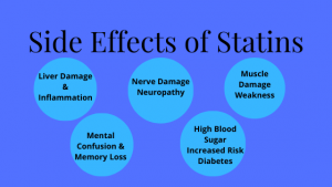 """5 Major Statin Side Effects: Do the Risks out way the Benefits? Cholesterol Isn't the """"Bad Guy"""" Learn Why!"""