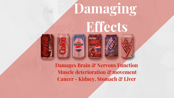 Damaging effects of Sugar Free Drinks