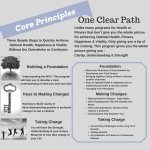 Core Principles: One Clear Path to Mastering a Life of Optimal Health, Happiness & Vitality