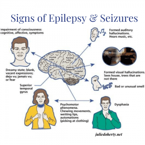 Signs of Epilepsy & Seizures