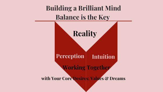 Building a Brilliant Mind Balance is the Key