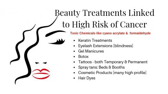 Beauty Treatments Linked to High Risk of Cancer