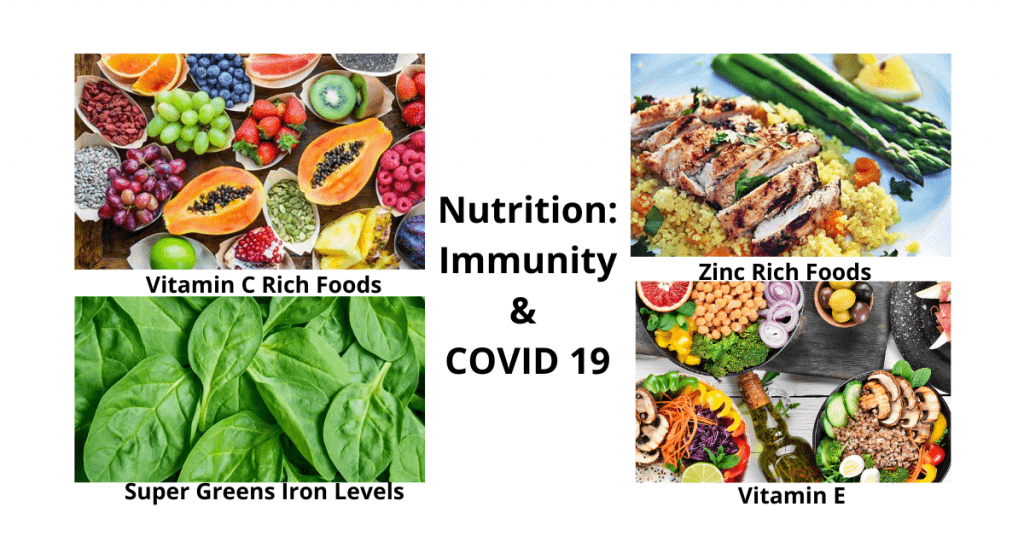 Nutrition Immunity and COVID19