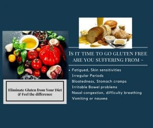 Does Gluten cause Health Problems & Should you Avoid it?